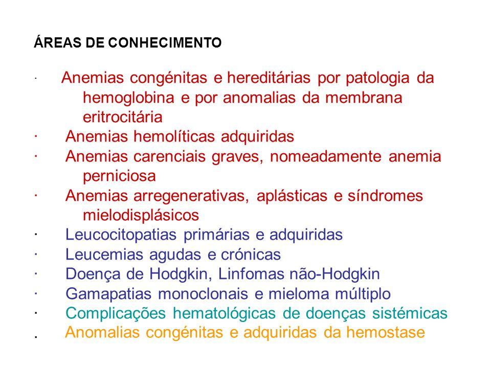 ÁREAS DE CONHECIMENTO · Anemias congénitas e hereditárias por patologia da hemoglobina e por anomalias da membrana eritrocitária · Anemias hemolíticas