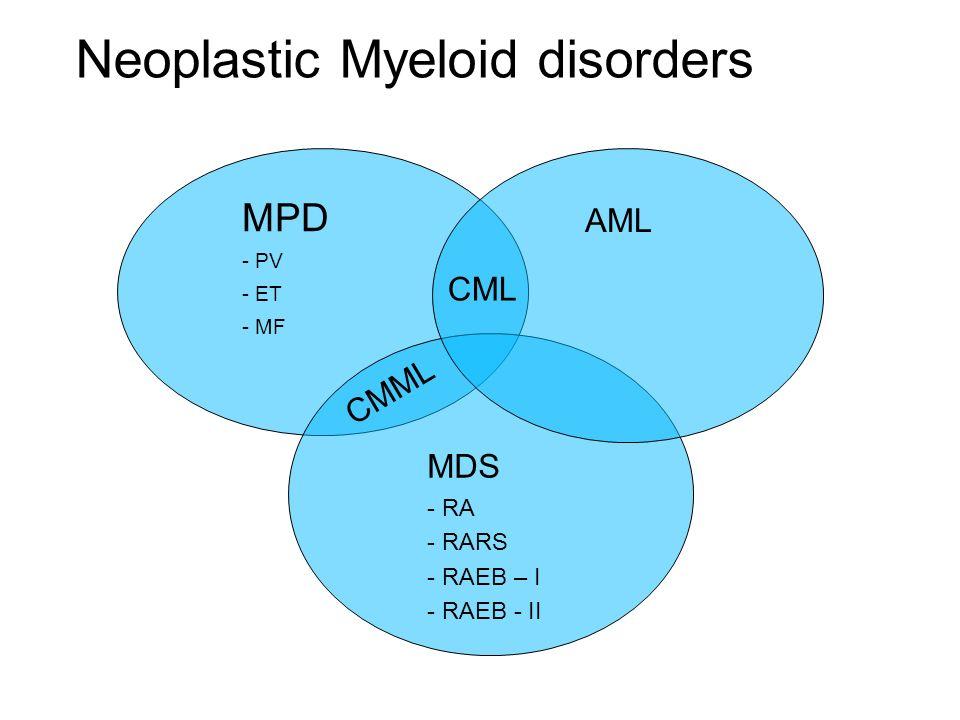 MPD - PV - ET - MF MDS - RA - RARS - RAEB – I - RAEB - II CMML CML AML Neoplastic Myeloid disorders