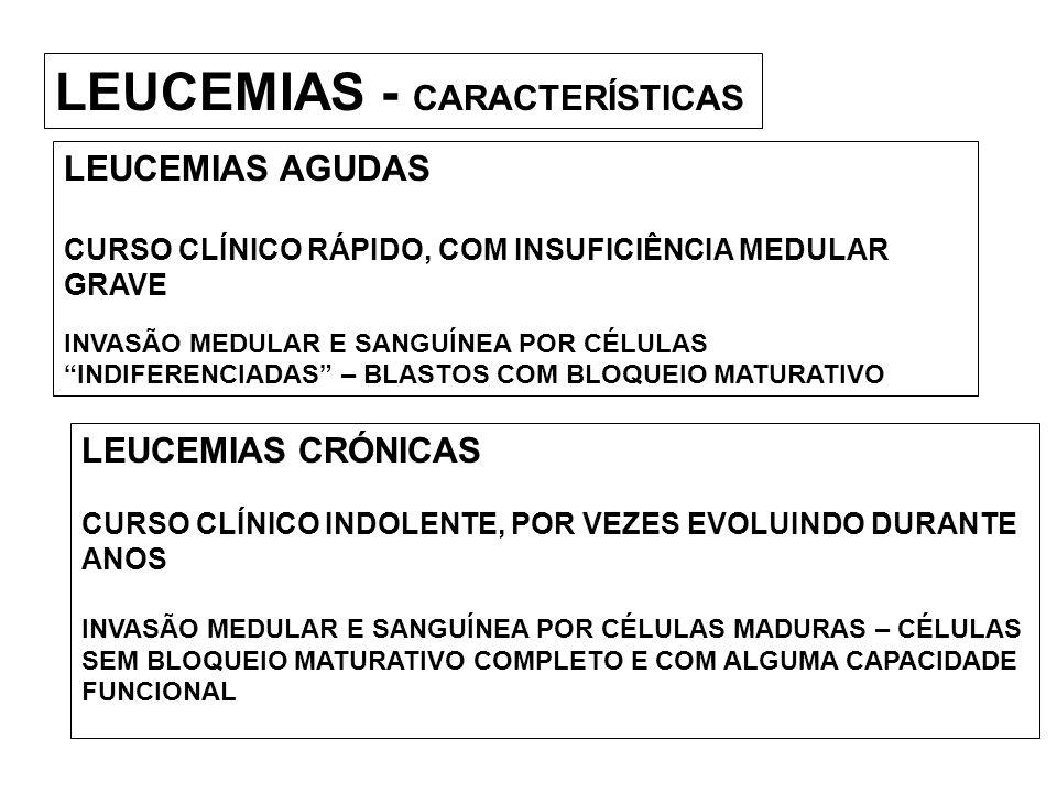 LEUCEMIAS - CARACTERÍSTICAS LEUCEMIAS AGUDAS CURSO CLÍNICO RÁPIDO, COM INSUFICIÊNCIA MEDULAR GRAVE INVASÃO MEDULAR E SANGUÍNEA POR CÉLULAS INDIFERENCI