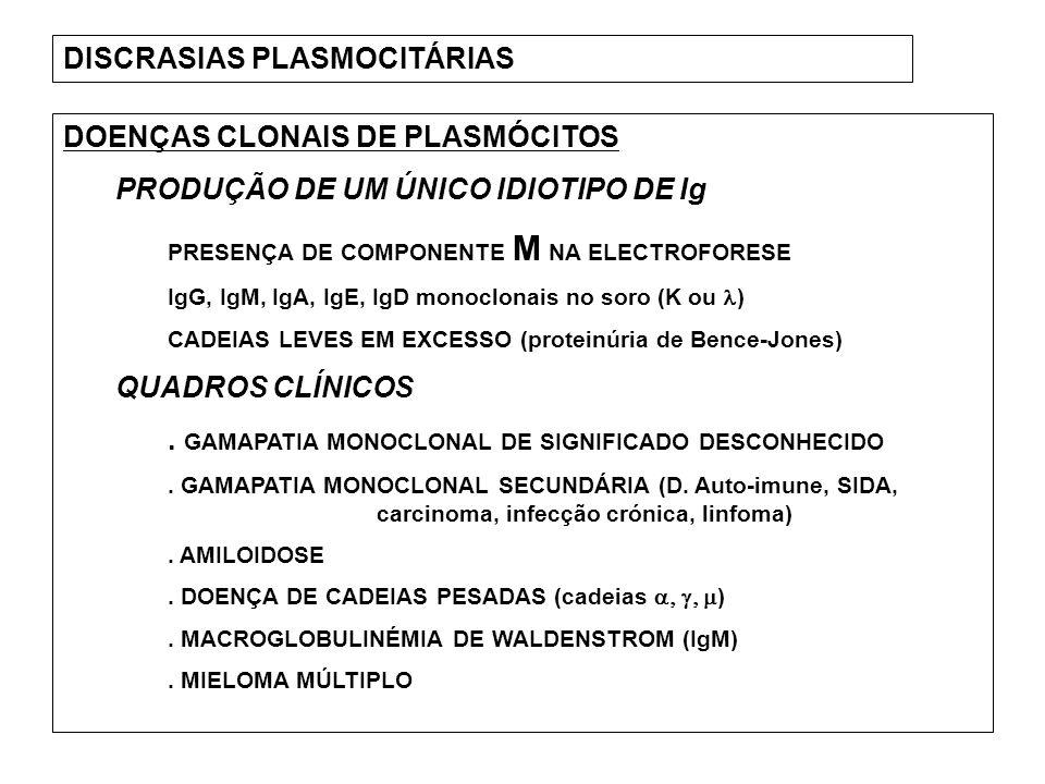 DISCRASIAS PLASMOCITÁRIAS DOENÇAS CLONAIS DE PLASMÓCITOS PRODUÇÃO DE UM ÚNICO IDIOTIPO DE Ig PRESENÇA DE COMPONENTE M NA ELECTROFORESE IgG, IgM, IgA,