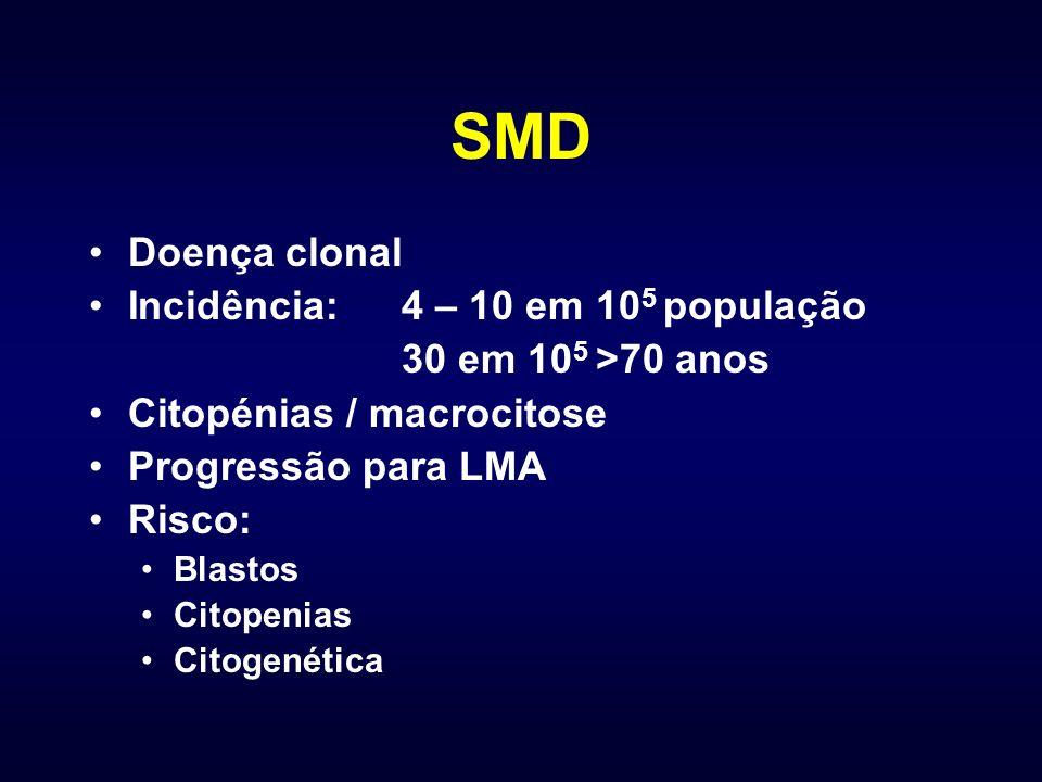 SMD Doença clonal Incidência:4 – 10 em 10 5 população 30 em 10 5 >70 anos Citopénias / macrocitose Progressão para LMA Risco: Blastos Citopenias Citogenética