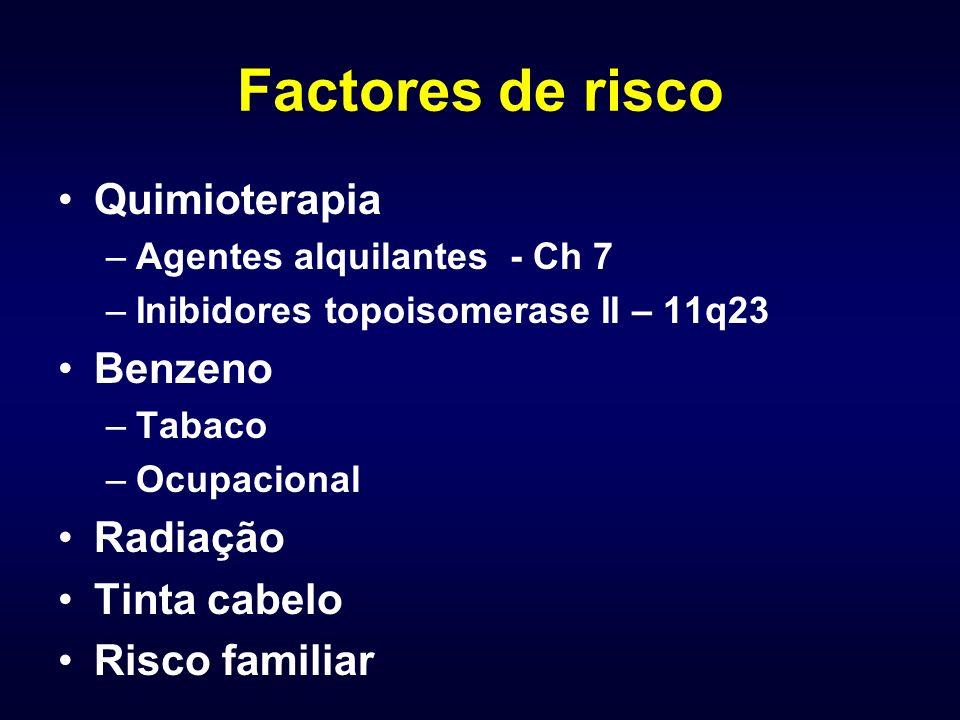 Factores de risco Quimioterapia –Agentes alquilantes - Ch 7 –Inibidores topoisomerase II – 11q23 Benzeno –Tabaco –Ocupacional Radiação Tinta cabelo Risco familiar