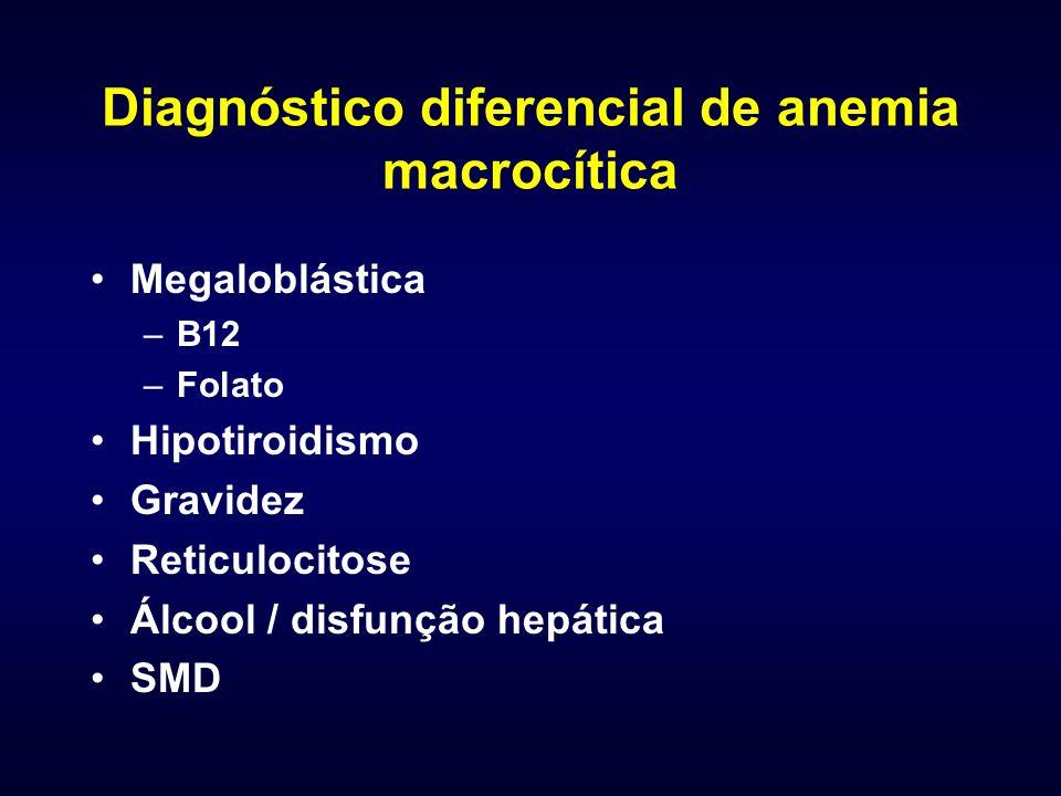 Diagnóstico diferencial de anemia macrocítica Megaloblástica –B12 –Folato Hipotiroidismo Gravidez Reticulocitose Álcool / disfunção hepática SMD