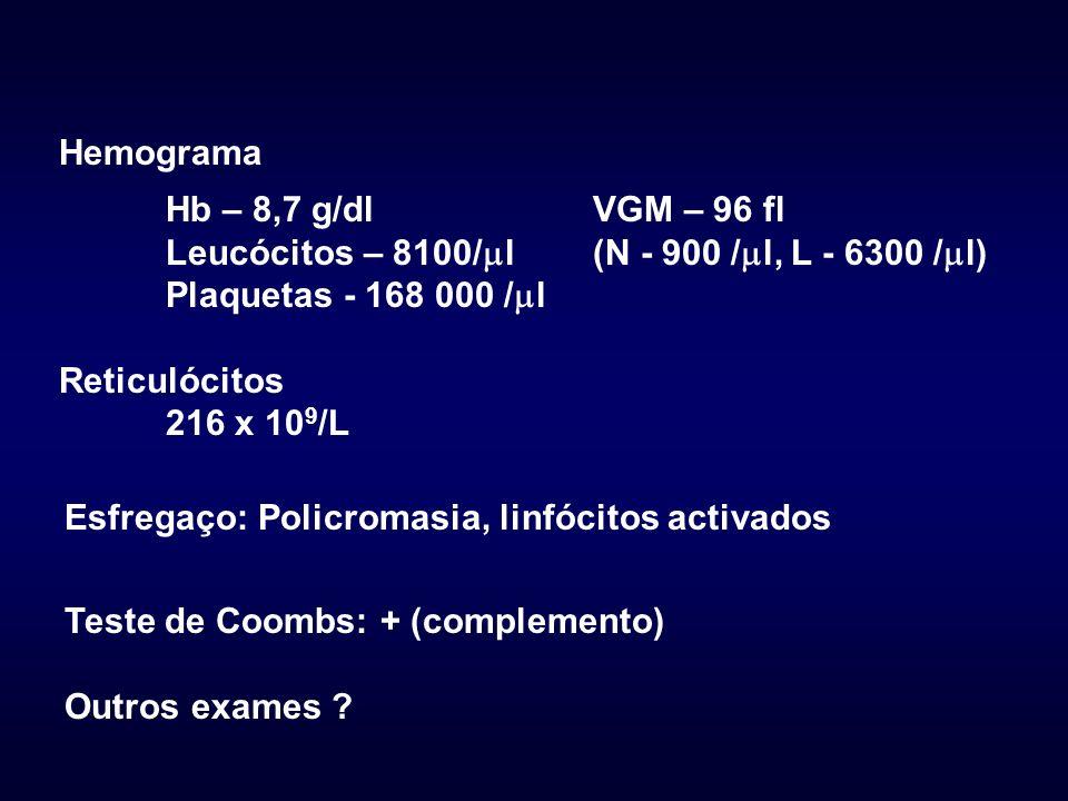Hemograma Hb – 8,7 g/dlVGM – 96 fl Leucócitos – 8100/ l (N - 900 / l, L - 6300 / l) Plaquetas - 168 000 / l Reticulócitos 216 x 10 9 /L Esfregaço: Policromasia, linfócitos activados Teste de Coombs: + (complemento) Outros exames ?