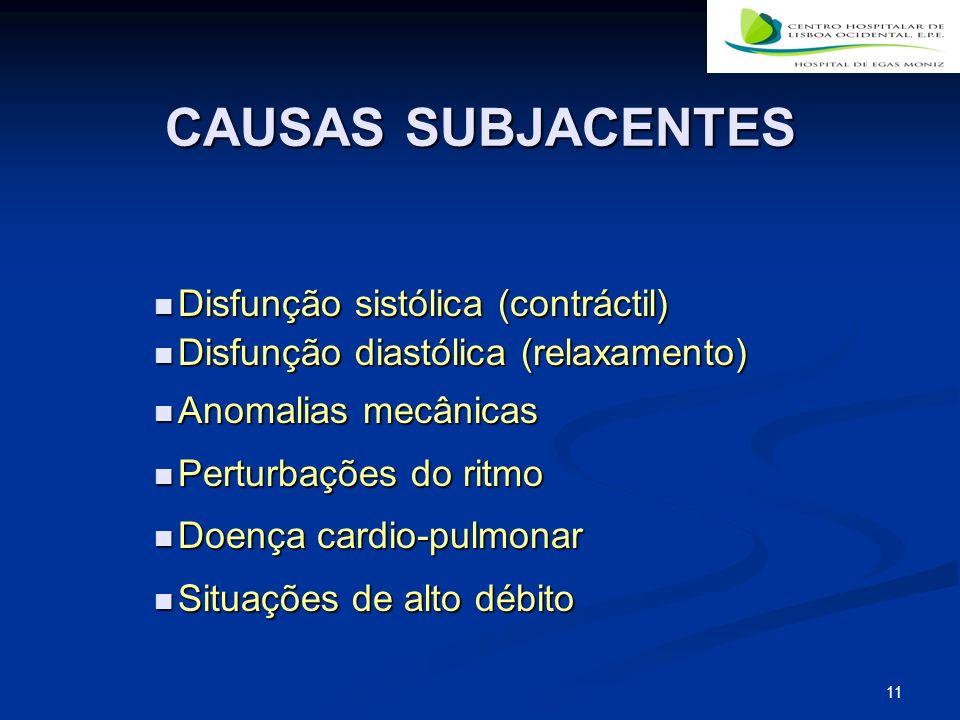 11 CAUSAS SUBJACENTES Disfunção sistólica (contráctil) Disfunção sistólica (contráctil) Disfunção diastólica (relaxamento) Disfunção diastólica (relaxamento) Anomalias mecânicas Anomalias mecânicas Perturbações do ritmo Perturbações do ritmo Doença cardio-pulmonar Doença cardio-pulmonar Situações de alto débito Situações de alto débito