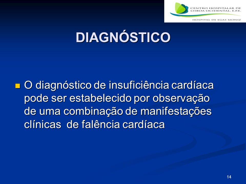 14 DIAGNÓSTICO O diagnóstico de insuficiência cardíaca pode ser estabelecido por observação de uma combinação de manifestações clínicas de falência cardíaca O diagnóstico de insuficiência cardíaca pode ser estabelecido por observação de uma combinação de manifestações clínicas de falência cardíaca