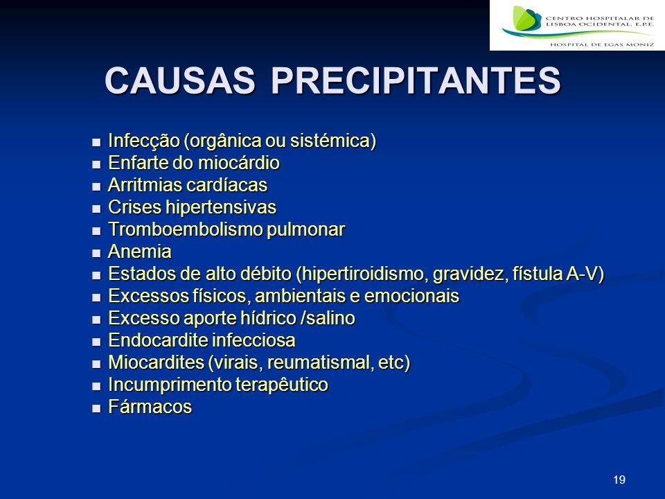19 CAUSAS PRECIPITANTES Infecção (orgânica ou sistémica) Infecção (orgânica ou sistémica) Enfarte do miocárdio Enfarte do miocárdio Arritmias cardíacas Arritmias cardíacas Crises hipertensivas Crises hipertensivas Tromboembolismo pulmonar Tromboembolismo pulmonar Anemia Anemia Estados de alto débito (hipertiroidismo, gravidez, fístula A-V) Estados de alto débito (hipertiroidismo, gravidez, fístula A-V) Excessos físicos, ambientais e emocionais Excessos físicos, ambientais e emocionais Excesso aporte hídrico /salino Excesso aporte hídrico /salino Endocardite infecciosa Endocardite infecciosa Miocardites (virais, reumatismal, etc) Miocardites (virais, reumatismal, etc) Incumprimento terapêutico Incumprimento terapêutico Fármacos Fármacos