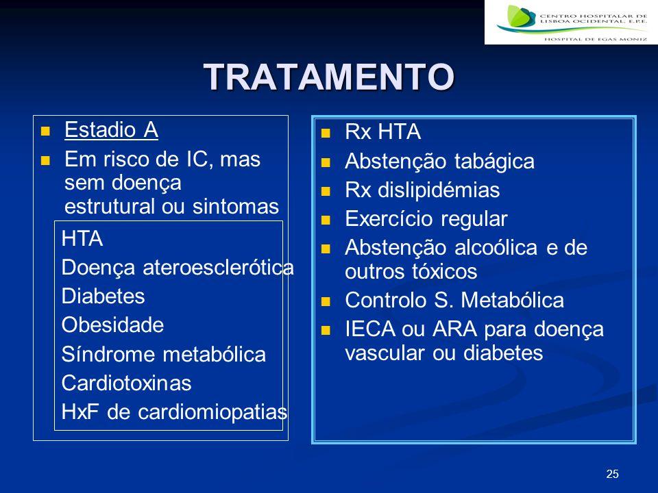 25 TRATAMENTO Estadio A Em risco de IC, mas sem doença estrutural ou sintomas Rx HTA Abstenção tabágica Rx dislipidémias Exercício regular Abstenção a