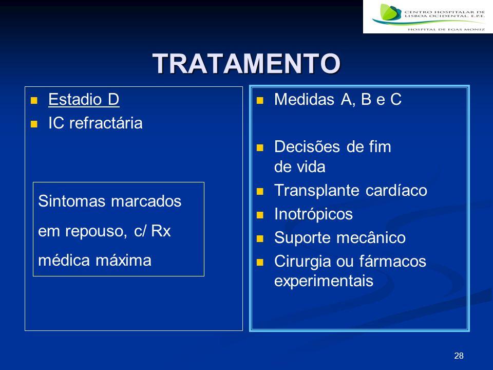 28 TRATAMENTO Estadio D IC refractária Medidas A, B e C Decisões de fim de vida Transplante cardíaco Inotrópicos Suporte mecânico Cirurgia ou fármacos