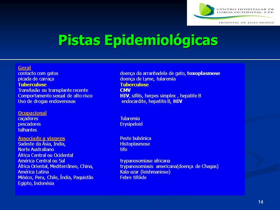 Pistas Epidemiológicas 14 Geral contacto com gatos picada de carraça Tuberculose Transfusão ou transplante recente Comportamento sexual de alto risco