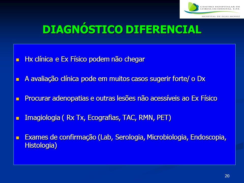 DIAGNÓSTICO DIFERENCIAL Hx clínica e Ex Físico podem não chegar Hx clínica e Ex Físico podem não chegar A avaliação clínica pode em muitos casos suger