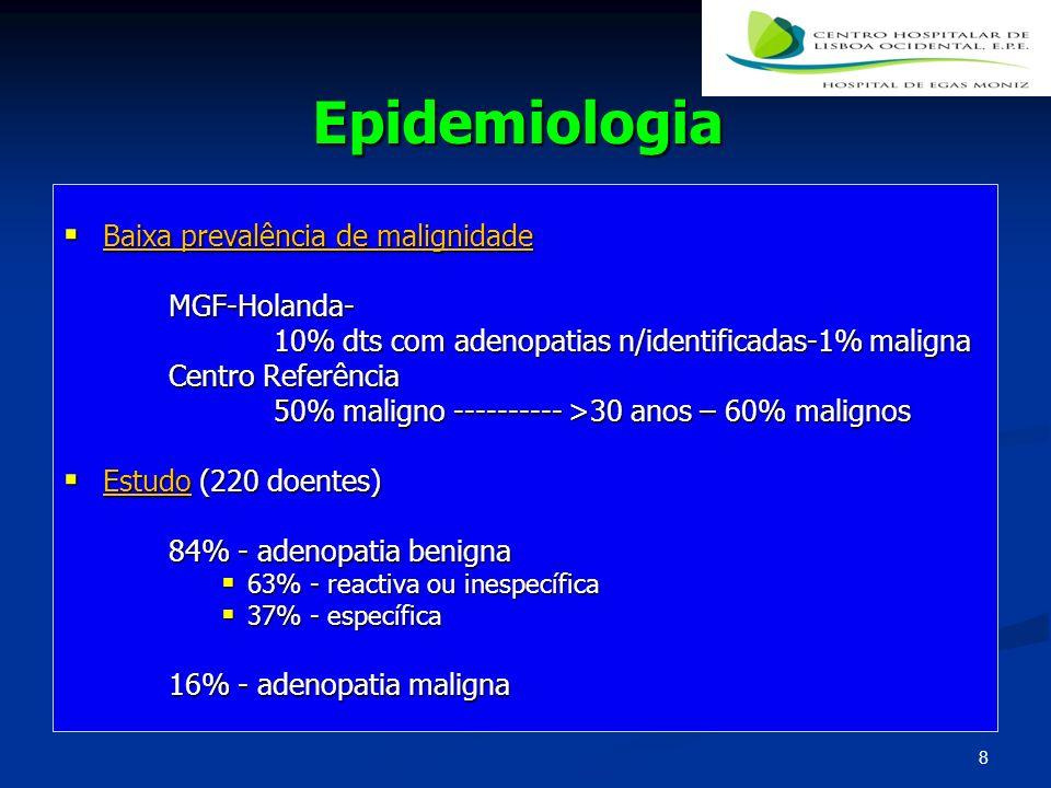 Epidemiologia Baixa prevalência de malignidade Baixa prevalência de malignidade MGF-Holanda- MGF-Holanda- 10% dts com adenopatias n/identificadas-1% m