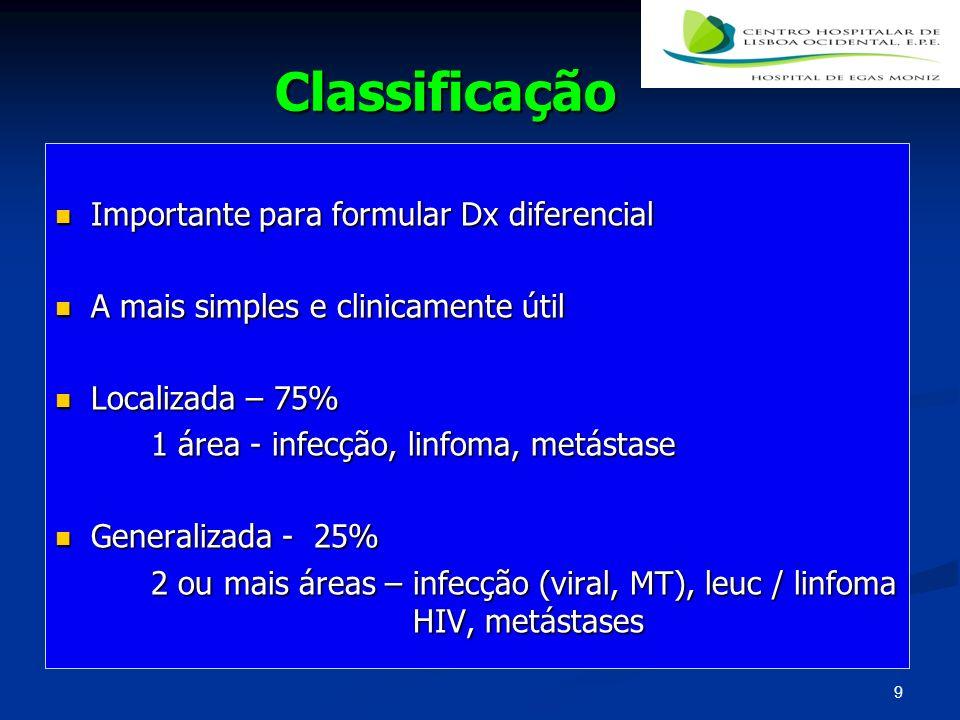 Diagnóstico de causas seleccionadas de Linfadenopatias DoençasDadosTestes diagnósticos Malignas LinfomasFebre/calafrios/suores nocturnos, perda de peso, ou assintomático biópsia ganglionar LeucemiasDiscrasia sanguínea, hemorragias, esplenomegaliahemograma, biópsia da medula óssea Neoplasias cutâneas Lesão cutânea característicabiópsia da lesão Sarcoma de Kaposi Lesão cutânea característicabiópsia da lesão MetastasesVariávelbiópsia 10
