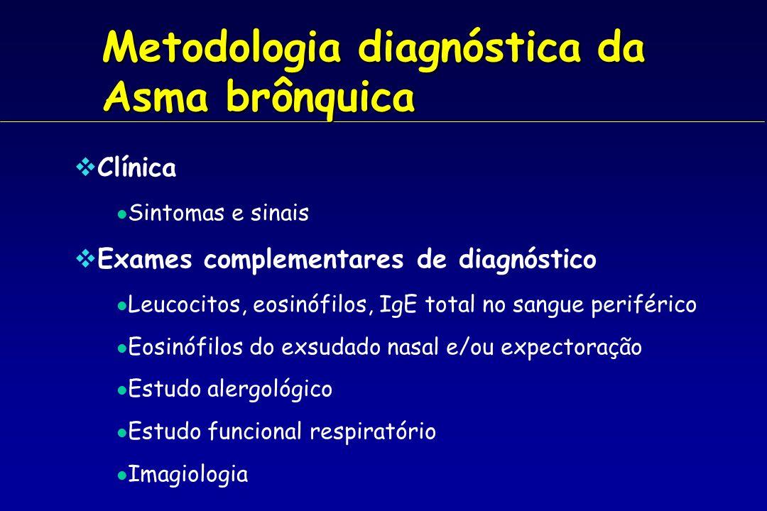 Metodologia diagnóstica da Asma brônquica Clínica Sintomas e sinais Exames complementares de diagnóstico Leucocitos, eosinófilos, IgE total no sangue