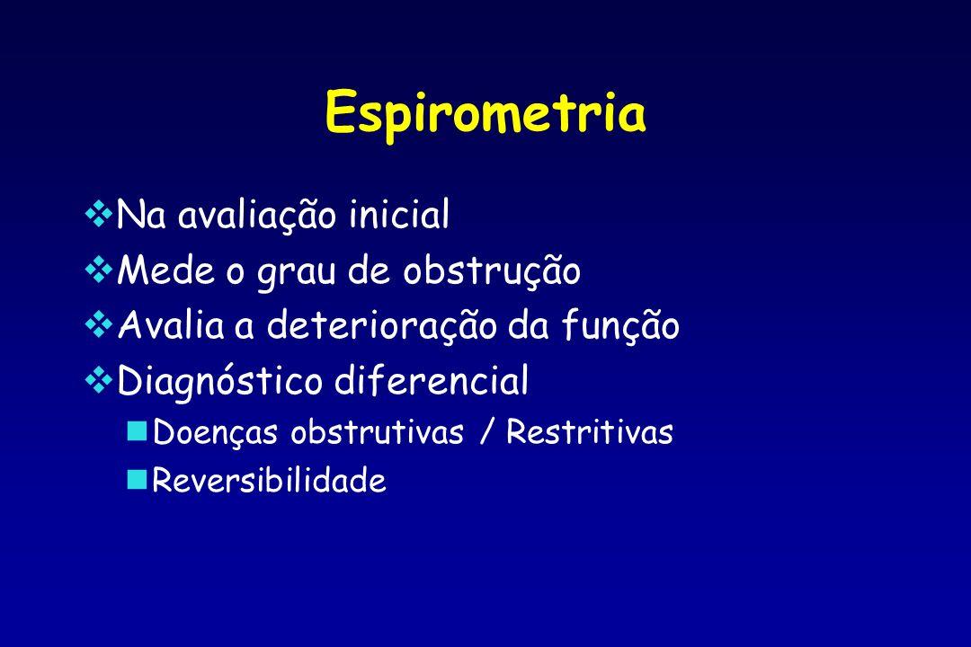 Espirometria Na avaliação inicial Mede o grau de obstrução Avalia a deterioração da função Diagnóstico diferencial Doenças obstrutivas / Restritivas R