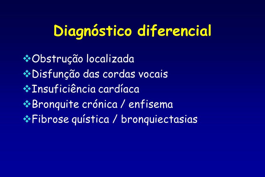 Diagnóstico diferencial Obstrução localizada Disfunção das cordas vocais Insuficiência cardíaca Bronquite crónica / enfisema Fibrose quística / bronqu
