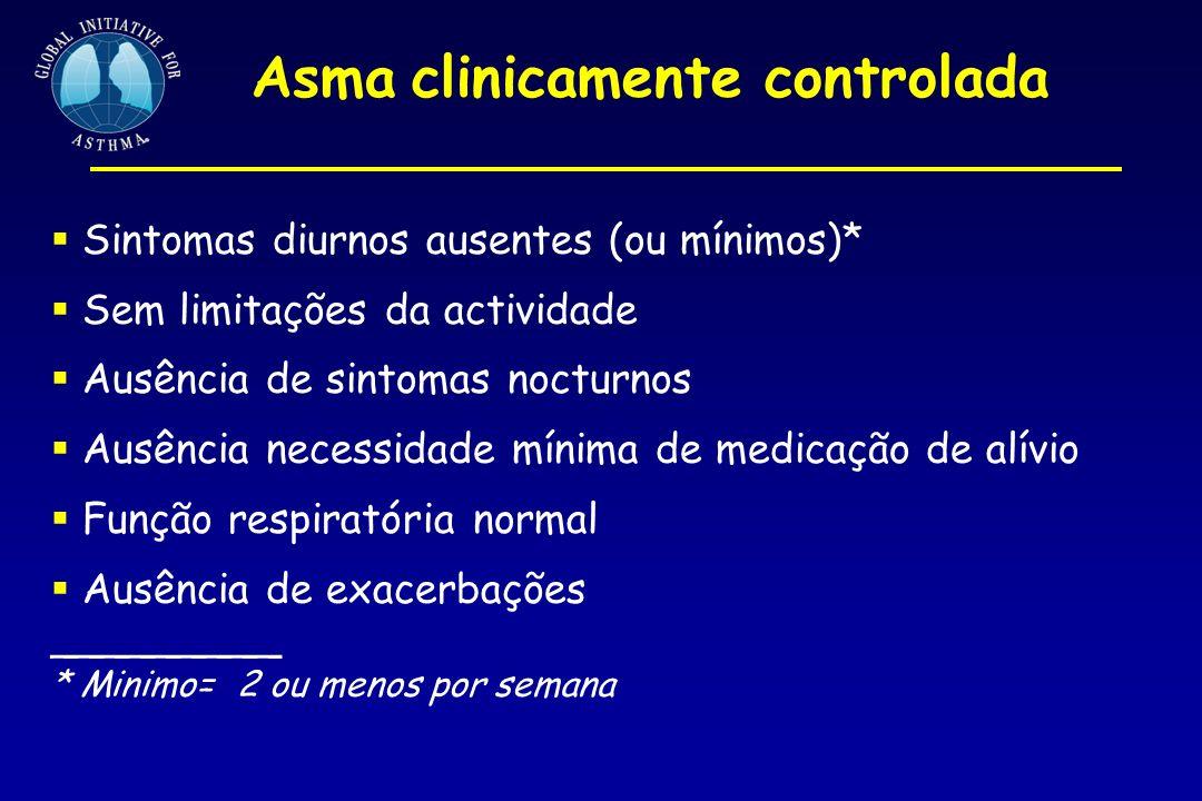 Asma clinicamente controlada Sintomas diurnos ausentes (ou mínimos)* Sem limitações da actividade Ausência de sintomas nocturnos Ausência necessidade