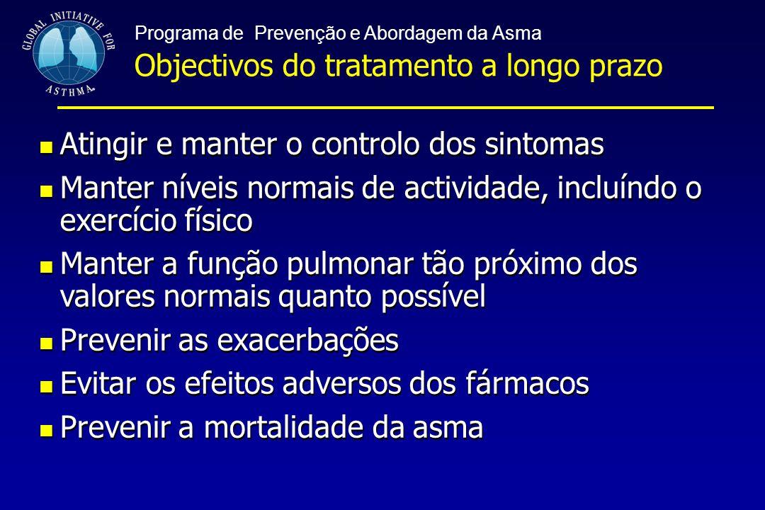 Programa de Prevenção e Abordagem da Asma Objectivos do tratamento a longo prazo Atingir e manter o controlo dos sintomas Manter níveis normais de act