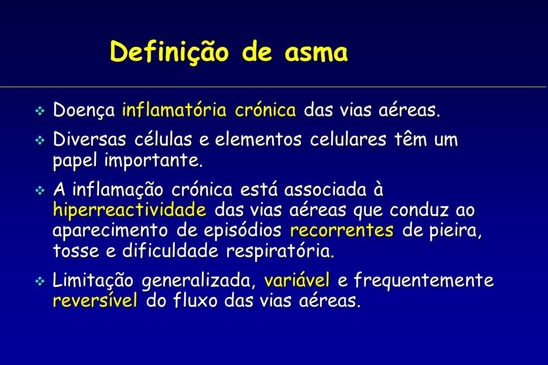 Definição de asma Doença inflamatória crónica das vias aéreas. Doença inflamatória crónica das vias aéreas. Diversas células e elementos celulares têm