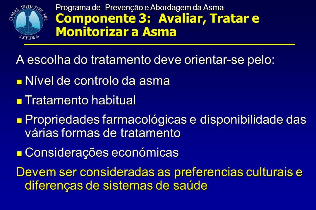 A escolha do tratamento deve orientar-se pelo: Nível de controlo da asma Tratamento habitual Propriedades farmacológicas e disponibilidade das várias