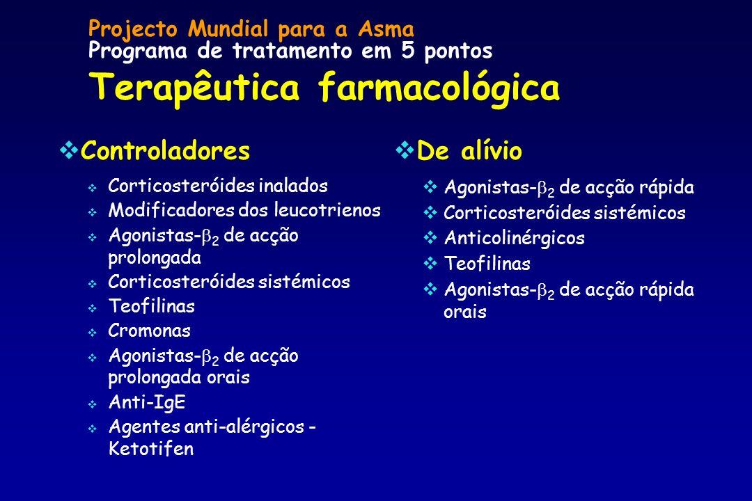 Projecto Mundial para a Asma Programa de tratamento em 5 pontos Terapêutica farmacológica Controladores Corticosteróides inalados Modificadores dos le