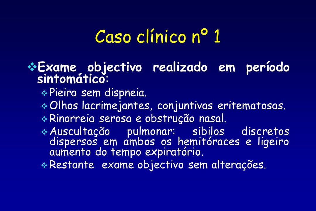 Caso clínico nº 1 Exame objectivo realizado em período sintomático: Pieira sem dispneia. Olhos lacrimejantes, conjuntivas eritematosas. Rinorreia sero