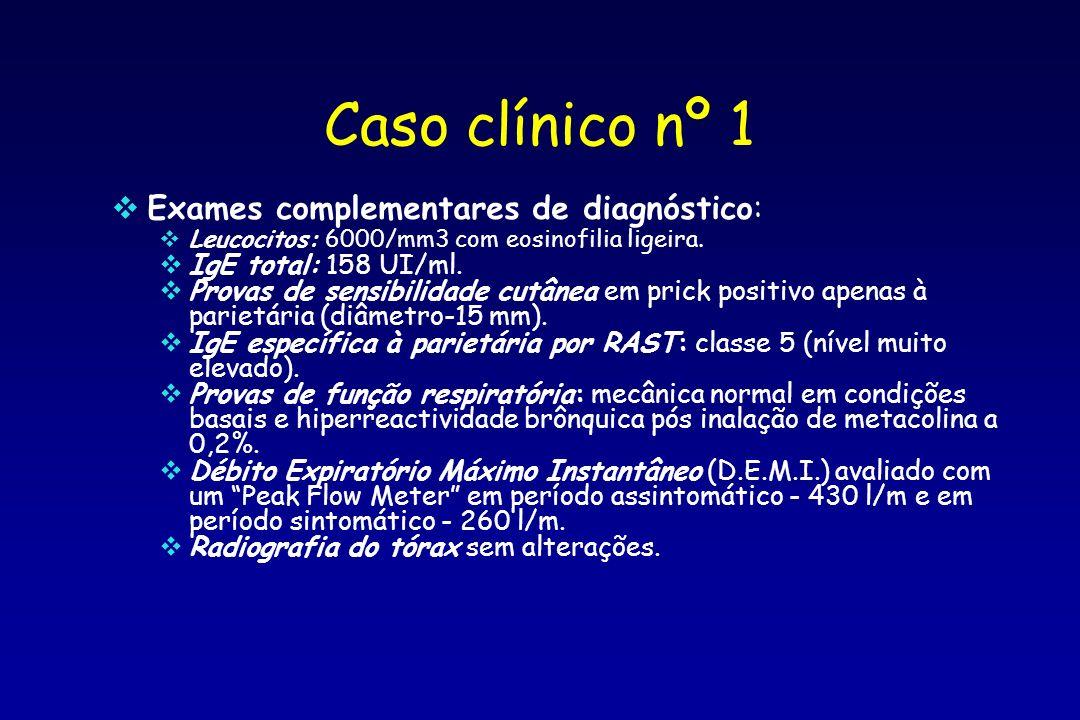 Caso clínico nº 1 Exames complementares de diagnóstico: Leucocitos: 6000/mm3 com eosinofilia ligeira. IgE total: 158 UI/ml. Provas de sensibilidade cu