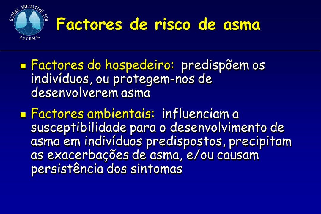Factores que influenciam o desenvolvimento e expressão de asma Factores do hospedeiro Genéticos Genéticos - Atopia - Atopia - Hiperreactividade brônquica - Hiperreactividade brônquica Género Género Obesidade Obesidade Factores do hospedeiro Genéticos Genéticos - Atopia - Atopia - Hiperreactividade brônquica - Hiperreactividade brônquica Género Género Obesidade Obesidade Factores ambientais Alergénios do interior Alergénios do exterior Sensibilizantes ocupacionais Fumo de tabaco Poluição do ar Infecções respiratórias Dieta Factores ambientais Alergénios do interior Alergénios do exterior Sensibilizantes ocupacionais Fumo de tabaco Poluição do ar Infecções respiratórias Dieta