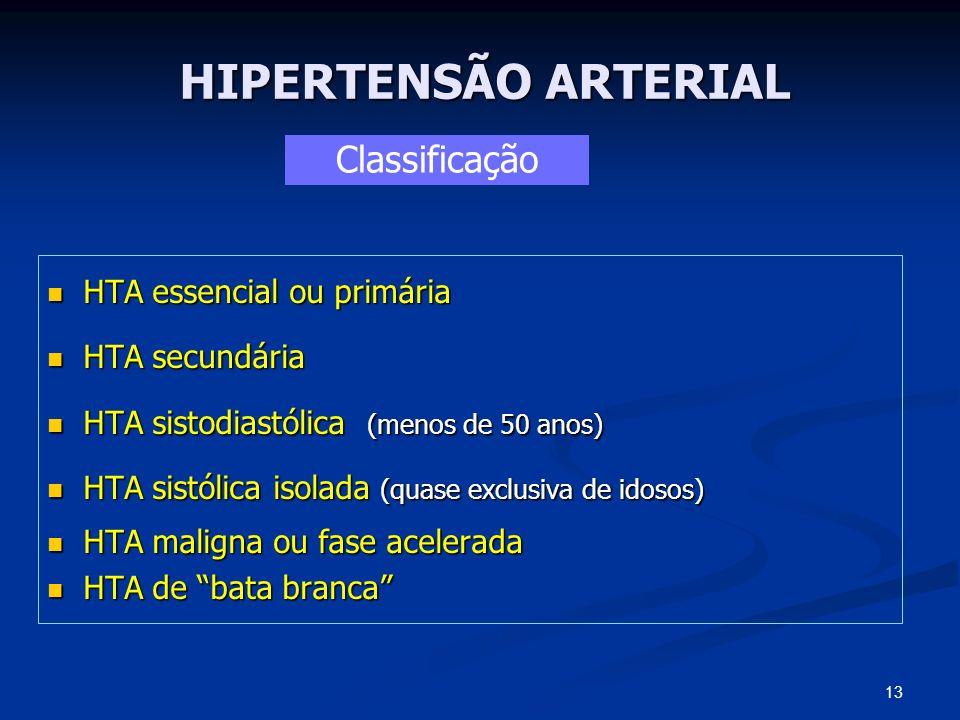 HIPERTENSÃO ARTERIAL HTA essencial ou primária HTA essencial ou primária HTA secundária HTA secundária HTA sistodiastólica (menos de 50 anos) HTA sist