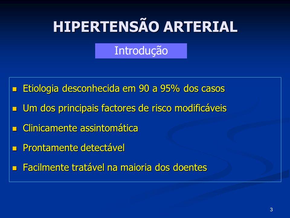 HIPERTENSÃO ARTERIAL Etiologia desconhecida em 90 a 95% dos casos Etiologia desconhecida em 90 a 95% dos casos Um dos principais factores de risco mod