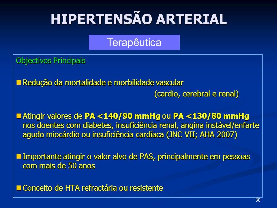 HIPERTENSÃO ARTERIAL Objectivos Principais Redução da mortalidade e morbilidade vascular Redução da mortalidade e morbilidade vascular (cardio, cerebr