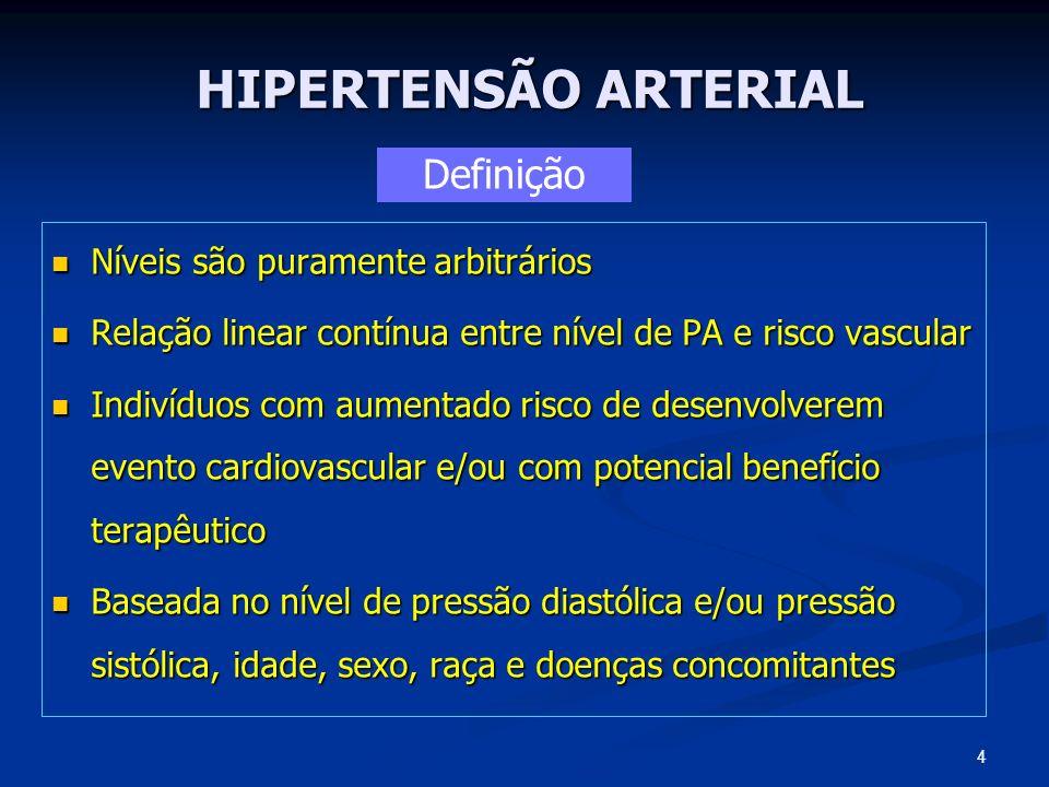 HIPERTENSÃO ARTERIAL Níveis são puramente arbitrários Níveis são puramente arbitrários Relação linear contínua entre nível de PA e risco vascular Rela