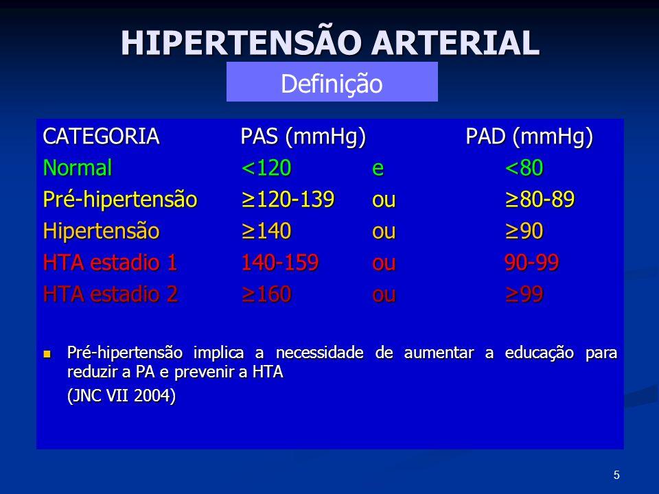 HIPERTENSÃO ARTERIAL ESH/ESC, 2007 CATEGORIA PAS PAD Óptima< 120< 80 Normal120 – 12980 - 84 Normal alta130 – 13985 – 89 Grau 1: Hipertensão ligeira140 – 15990 – 99 Grau 2: Hipertensão moderada160 – 179100 – 109 Grau 3: Hipertensão grave> 180> 110 Hipertensão Sistólica Isolada> 140 140< 90 6 Definição