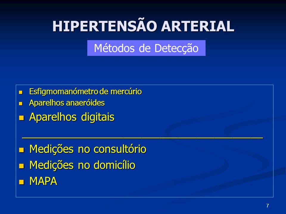 HIPERTENSÃO ARTERIAL Esfigmomanómetro de mercúrio Esfigmomanómetro de mercúrio Aparelhos anaeróides Aparelhos anaeróides Aparelhos digitais Aparelhos
