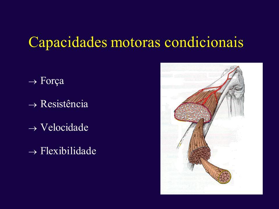 Capacidades motoras condicionais Força Resistência Velocidade Flexibilidade