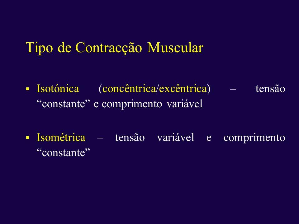 Tipo de Contracção Muscular Isotónica (concêntrica/excêntrica) – tensão constante e comprimento variável Isométrica – tensão variável e comprimento co