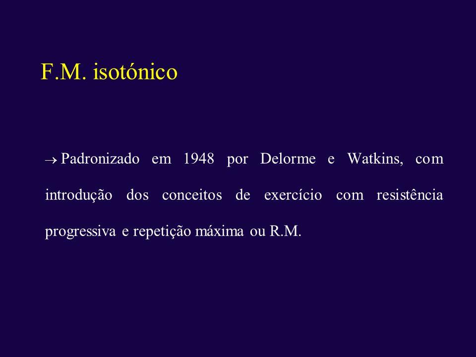 F.M. isotónico Padronizado em 1948 por Delorme e Watkins, com introdução dos conceitos de exercício com resistência progressiva e repetição máxima ou