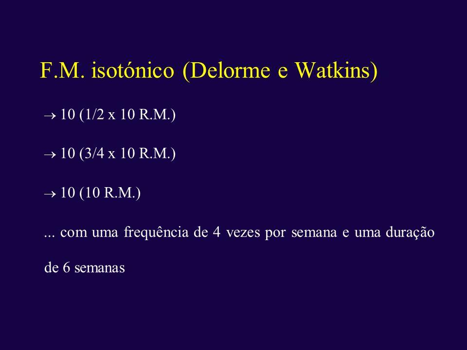 F.M. isotónico (Delorme e Watkins) 10 (1/2 x 10 R.M.) 10 (3/4 x 10 R.M.) 10 (10 R.M.)... com uma frequência de 4 vezes por semana e uma duração de 6 s