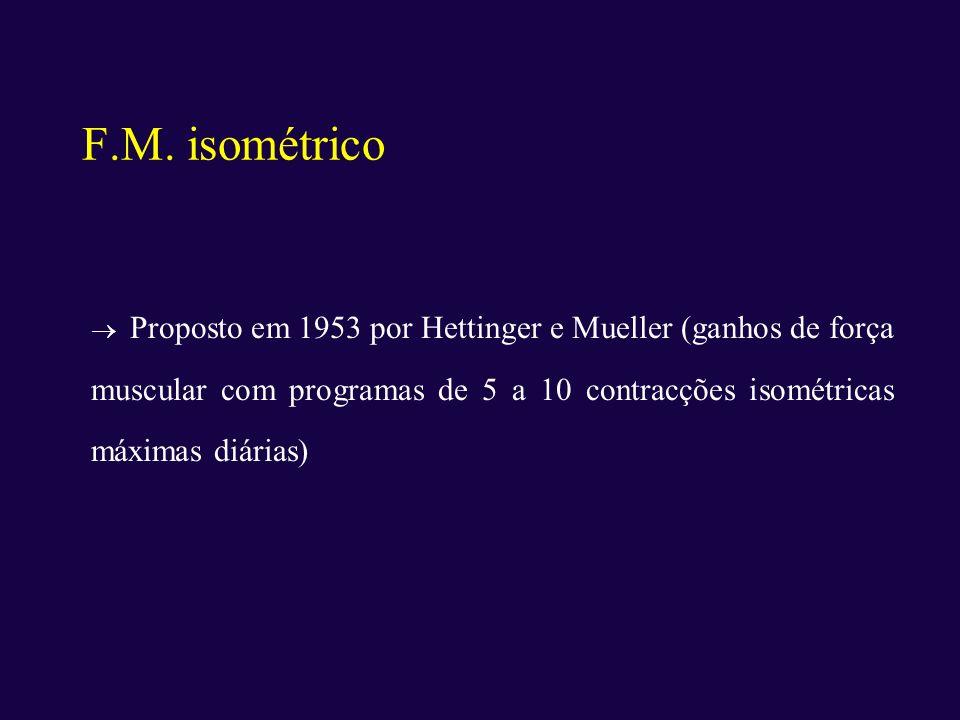 F.M. isométrico Proposto em 1953 por Hettinger e Mueller (ganhos de força muscular com programas de 5 a 10 contracções isométricas máximas diárias)