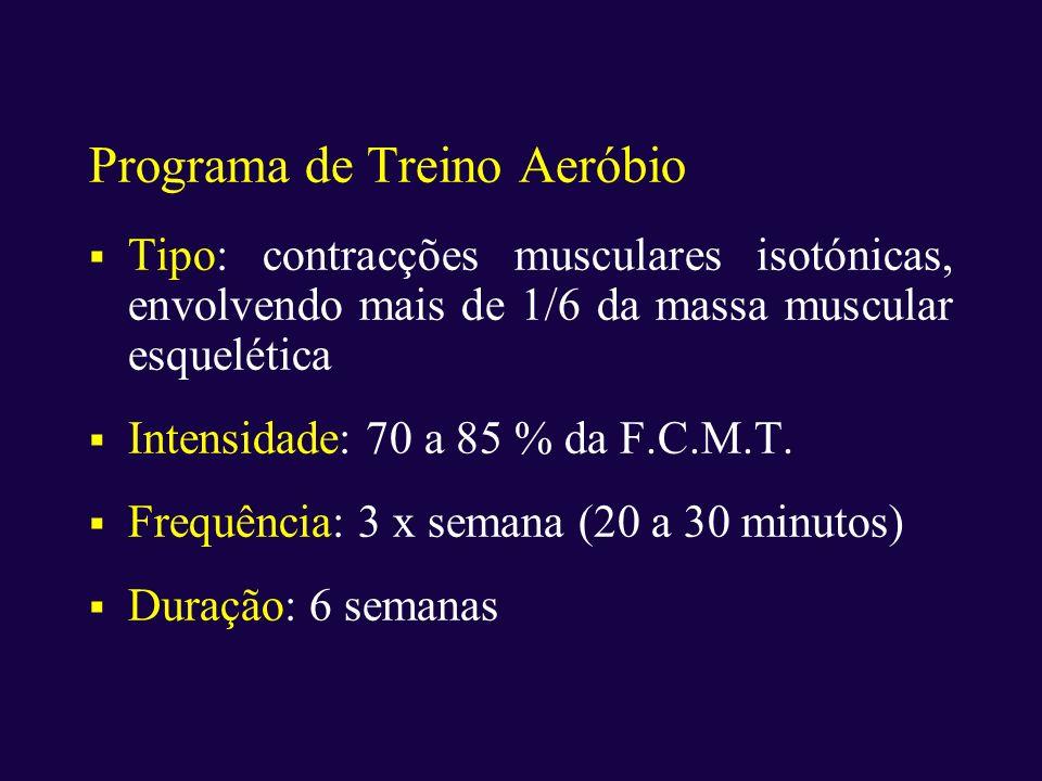 Programa de Treino Aeróbio Tipo: contracções musculares isotónicas, envolvendo mais de 1/6 da massa muscular esquelética Intensidade: 70 a 85 % da F.C