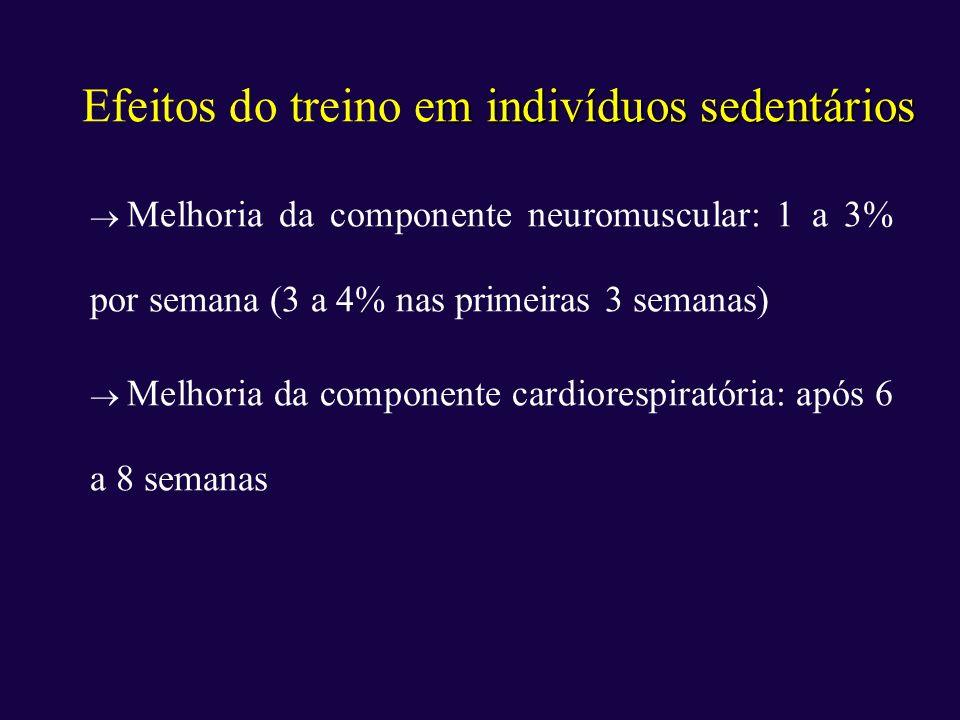 m indivíduos sedentários Efeitos do treino em indivíduos sedentários Melhoria da componente neuromuscular: 1 a 3% por semana (3 a 4% nas primeiras 3 s