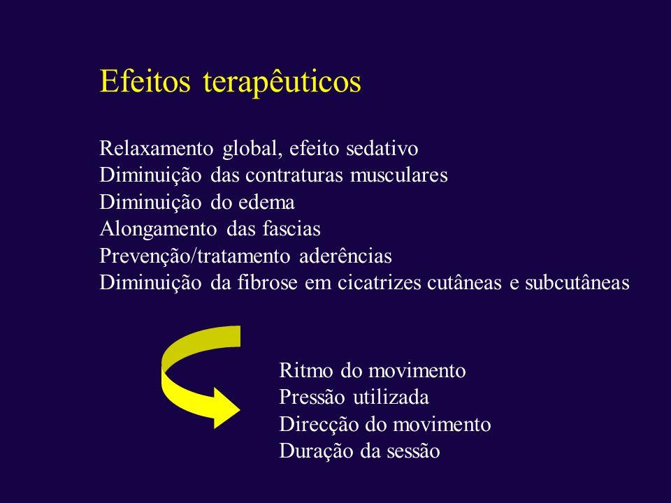 Relaxamento global, efeito sedativo Diminuição das contraturas musculares Diminuição do edema Alongamento das fascias Prevenção/tratamento aderências