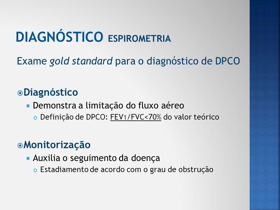 Exame gold standard para o diagnóstico de DPCO Diagnóstico Demonstra a limitação do fluxo aéreo Definição de DPCO: FEV 1 /FVC<70% do valor teórico Mon