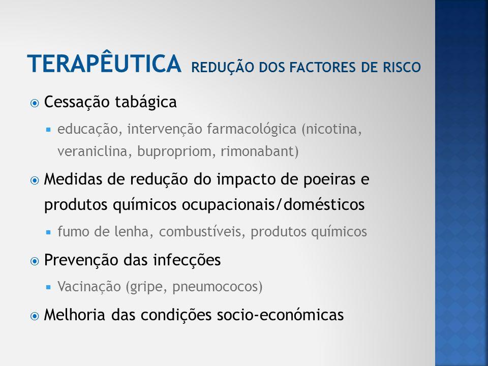 Cessação tabágica educação, intervenção farmacológica (nicotina, veraniclina, bupropriom, rimonabant) Medidas de redução do impacto de poeiras e produ