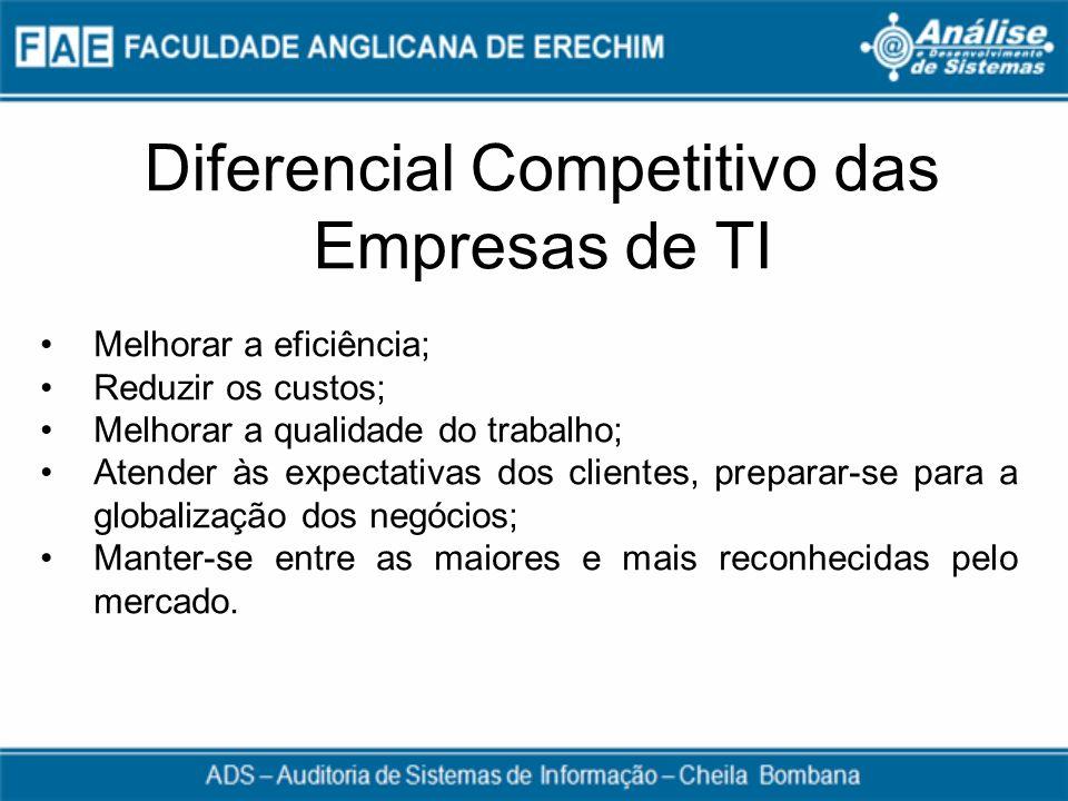 Diferencial Competitivo das Empresas de TI Melhorar a eficiência; Reduzir os custos; Melhorar a qualidade do trabalho; Atender às expectativas dos cli