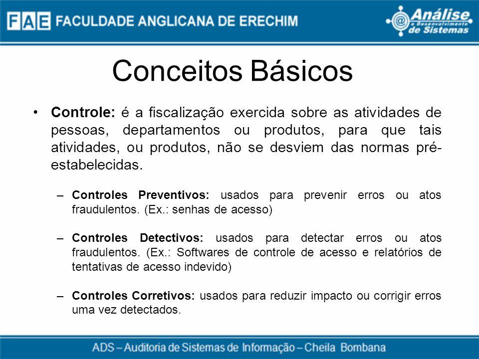Conceitos Básicos Controle: é a fiscalização exercida sobre as atividades de pessoas, departamentos ou produtos, para que tais atividades, ou produtos