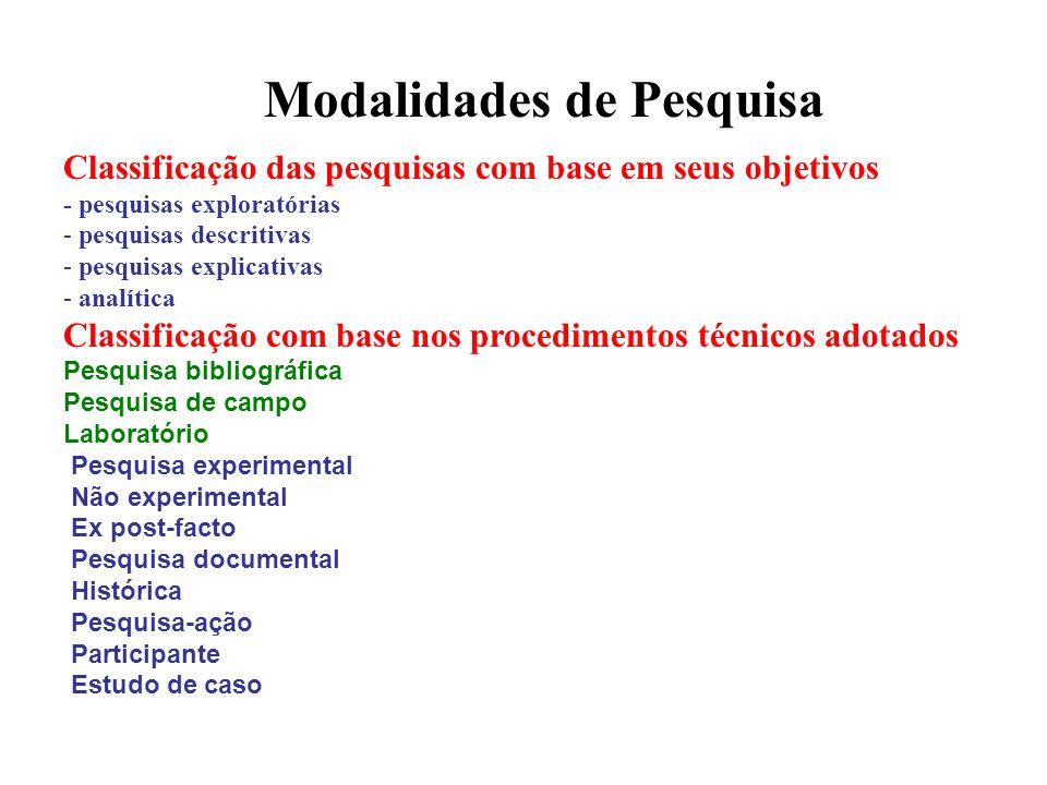 Modalidades de Pesquisa Classificação das pesquisas com base em seus objetivos - pesquisas exploratórias - pesquisas descritivas - pesquisas explicati