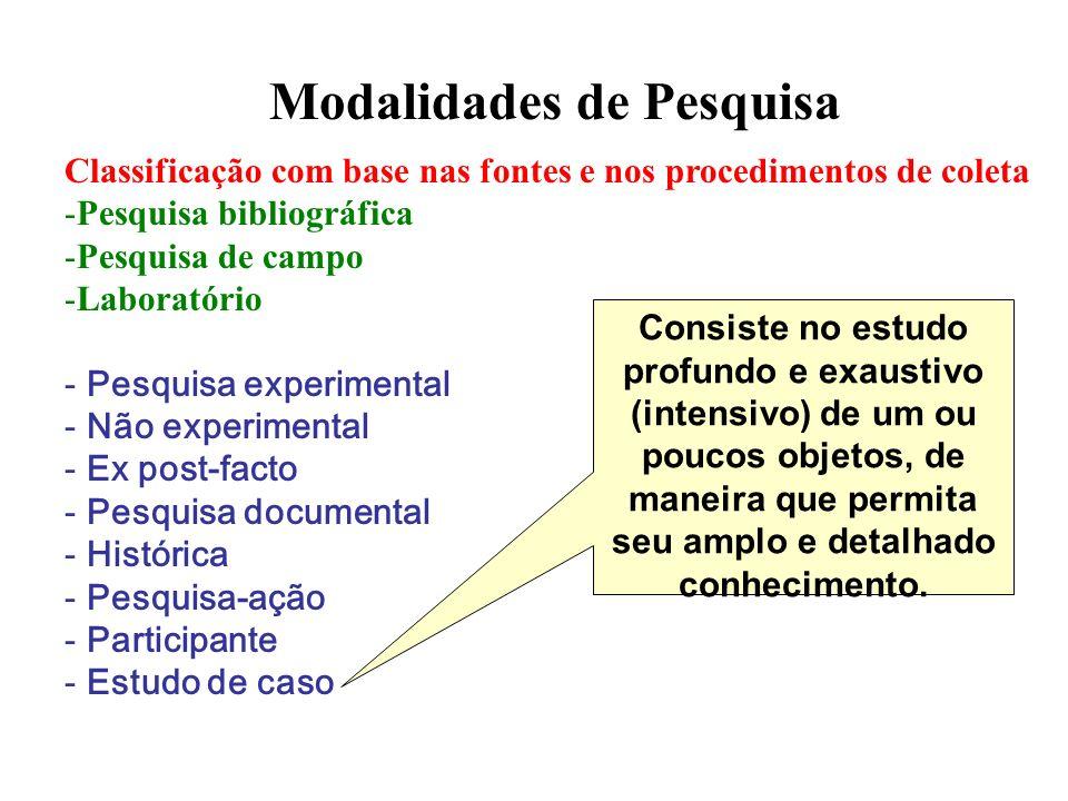 Modalidades de Pesquisa Classificação com base nas fontes e nos procedimentos de coleta -Pesquisa bibliográfica -Pesquisa de campo -Laboratório - Pesq