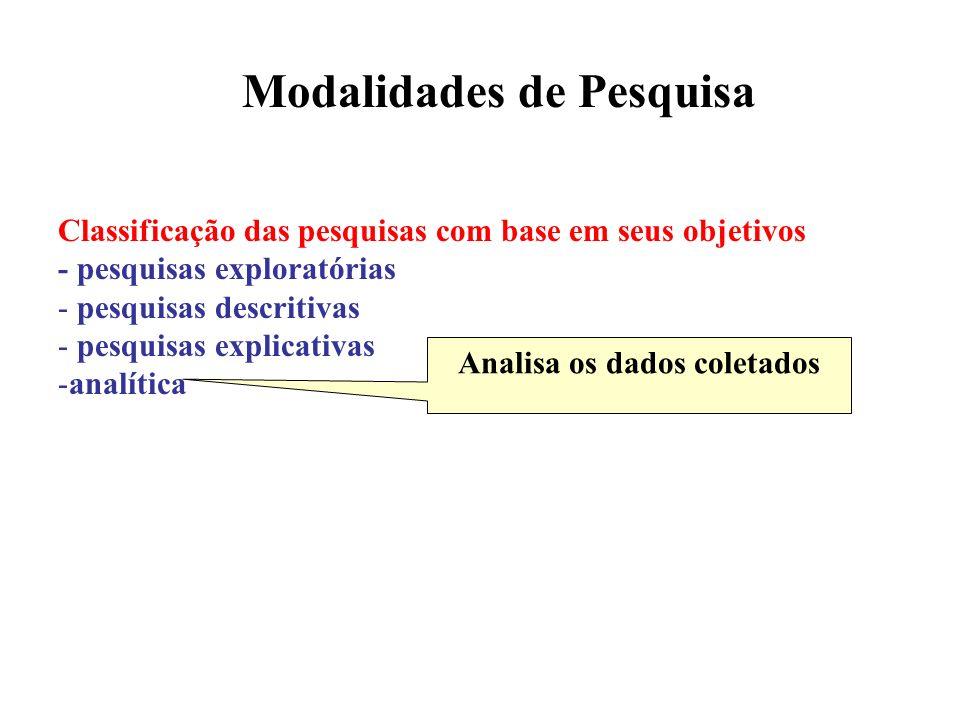 Modalidades de Pesquisa Antonio Carlos Gil (1994) e Antonio Raimundo Santos (1999): Classificação das pesquisas com base em seus objetivos - pesquisas