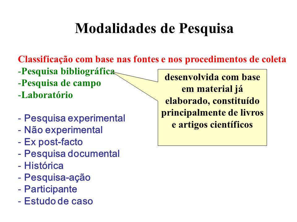 Modalidades de Pesquisa Antonio Carlos Gil (1994) e Antonio Raimundo Santos (1999): Classificação com base nas fontes e nos procedimentos de coleta -Pesquisa bibliográfica -Pesquisa de campo -Laboratório - Pesquisa experimental - Não experimental - Ex post-facto - Pesquisa documental - Histórica - Pesquisa-ação - Participante - Estudo de caso Procura o aprofundamento de uma realidade específica.